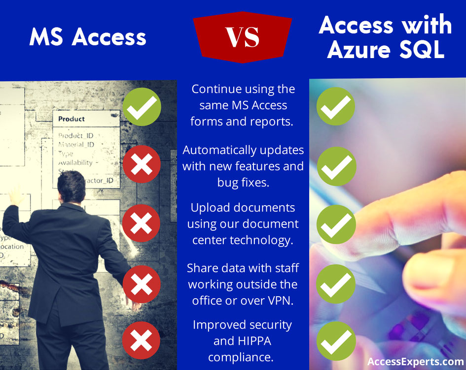 Access Database Developer Company Chicago Illinois