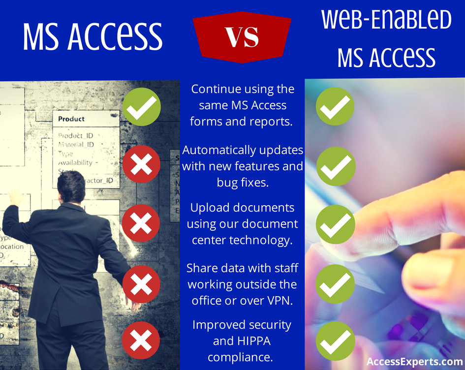 Web Enable MS Access Database Cloud Access Experts IT Impact Chicago