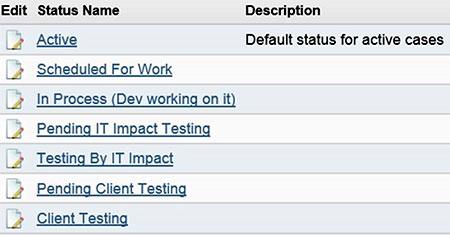 Bug Status List